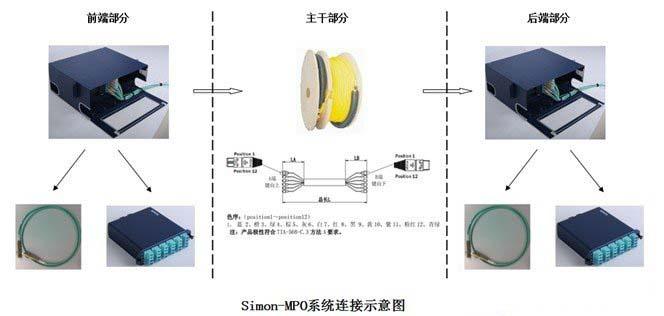 深圳市新进光通讯有限公司